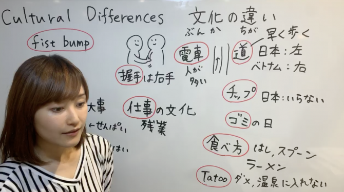 15. Japanese Food 日本の食べもの