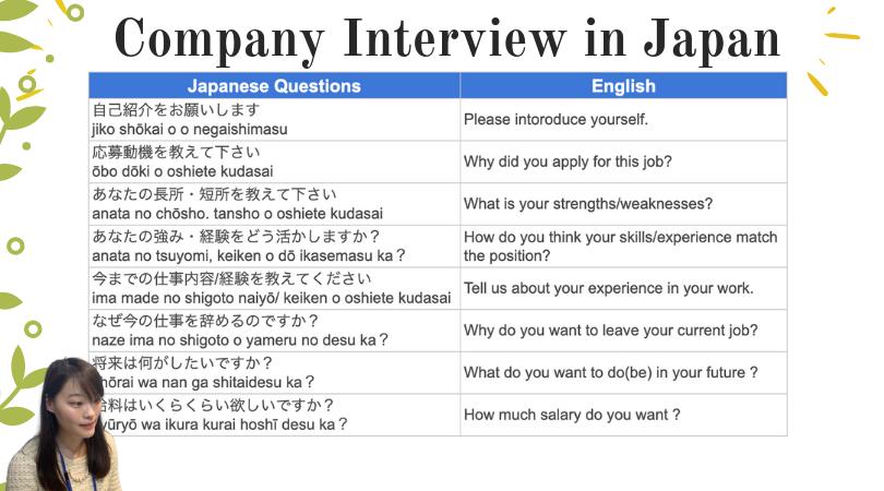 13. 面接(めんせつ)を受(う)ける Job interview in Japanese