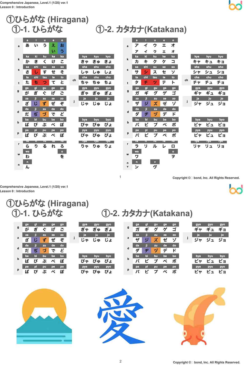 [Materials]Japanese alphabet You have to remember - Hiragana,Katakana chart