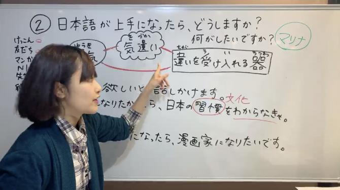 (あなたの国 / あなたの国の人) について どう思いますか?Survival Japanese for Intermediate(N3) 2